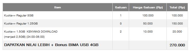 Harga Voucher Internet PakeTri Untuk Modem